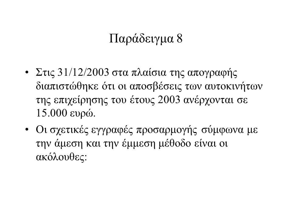 Παράδειγμα 8 Στις 31/12/2003 στα πλαίσια της απογραφής διαπιστώθηκε ότι οι αποσβέσεις των αυτοκινήτων της επιχείρησης του έτους 2003 ανέρχονται σε 15.000 ευρώ.