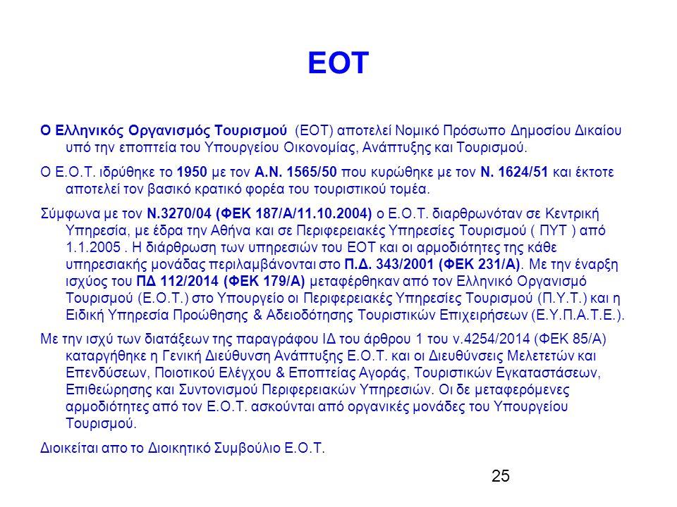 25 ΕΟΤ Ο Ελληνικός Οργανισμός Τουρισμού (ΕΟΤ) αποτελεί Νομικό Πρόσωπο Δημοσίου Δικαίου υπό την εποπτεία του Υπουργείου Οικονομίας, Ανάπτυξης και Τουρισμού.