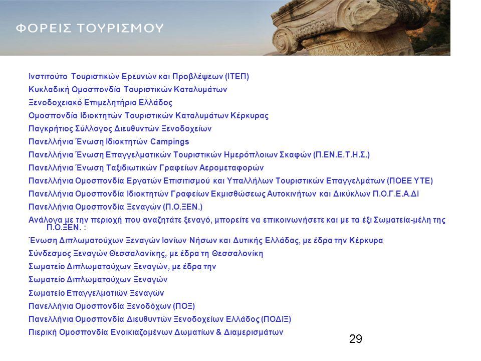 29 ΦΟΡΕΙΣ ΤΟΥΡΙΣΜΟΥ (2) Ινστιτούτο Τουριστικών Ερευνών και Προβλέψεων (ΙΤΕΠ) Κυκλαδική Ομοσπονδία Τουριστικών Καταλυμάτων Ξενοδοχειακό Επιμελητήριο Ελλάδος Ομοσπονδία Ιδιοκτητών Τουριστικών Καταλυμάτων Κέρκυρας Παγκρήτιος Σύλλογος Διευθυντών Ξενοδοχείων Πανελλήνια Ένωση Ιδιοκτητών Campings Πανελλήνια Ένωση Επαγγελματικών Τουριστικών Ημερόπλοιων Σκαφών (Π.ΕΝ.Ε.Τ.Η.Σ.) Πανελλήνια Ένωση Ταξιδιωτικών Γραφείων Αερομεταφορών Πανελλήνια Ομοσπονδία Εργατών Επισιτισμού και Υπαλλήλων Τουριστικών Επαγγελμάτων (ΠΟΕΕ ΥΤΕ) Πανελλήνια Ομοσπονδία Ιδιοκτητών Γραφείων Εκμισθώσεως Αυτοκινήτων και Δικύκλων Π.Ο.Γ.Ε.Α.ΔΙ Πανελλήνια Ομοσπονδία Ξεναγών (Π.Ο.ΞΕΝ.) Ανάλογα με την περιοχή που αναζητάτε ξεναγό, μπορείτε να επικοινωνήσετε και με τα έξι Σωματεία-μέλη της Π.Ο.ΞΕΝ.