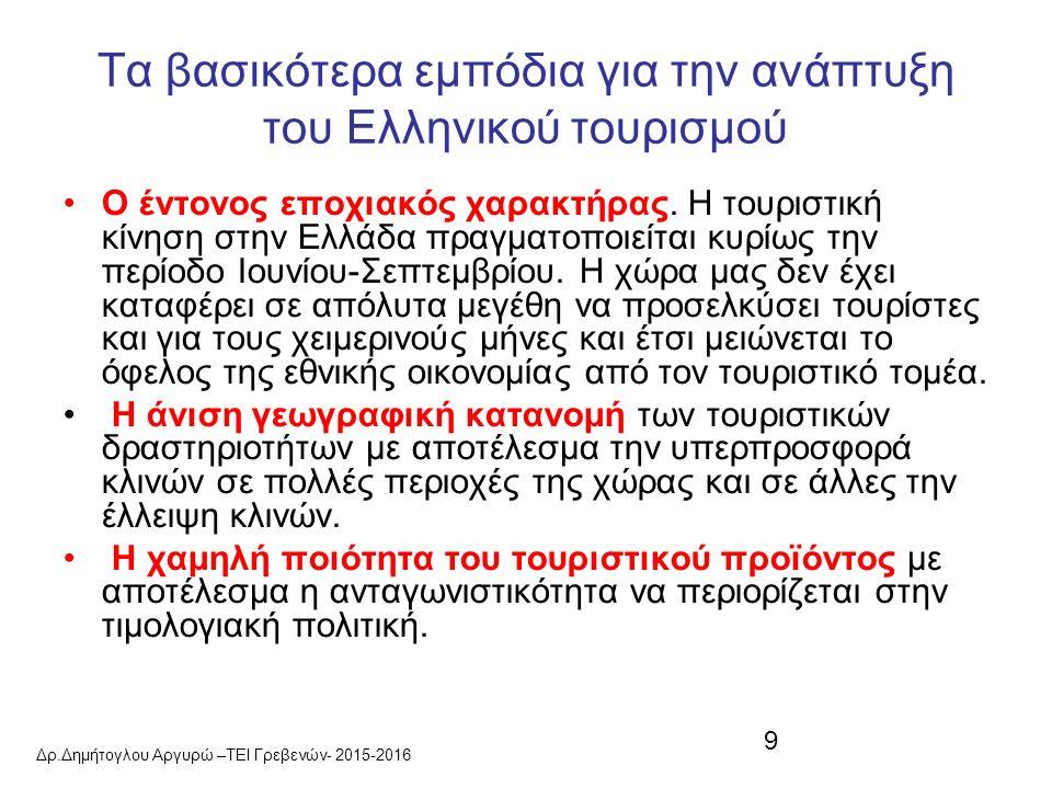 9 Τα βασικότερα εμπόδια για την ανάπτυξη του Ελληνικού τουρισμού Ο έντονος εποχιακός χαρακτήρας.