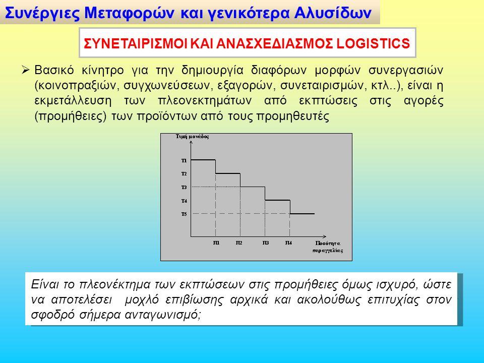 ΣΥΝΕΤΑΙΡΙΣΜΟΙ ΚΑΙ ΑΝΑΣΧΕΔΙΑΣΜΟΣ LOGISTICS  Βασικό κίνητρο για την δημιουργία διαφόρων μορφών συνεργασιών (κοινοπραξιών, συγχωνεύσεων, εξαγορών, συνεταιρισμών, κτλ..), είναι η εκμετάλλευση των πλεονεκτημάτων από εκπτώσεις στις αγορές (προμήθειες) των προϊόντων από τους προμηθευτές Είναι το πλεονέκτημα των εκπτώσεων στις προμήθειες όμως ισχυρό, ώστε να αποτελέσει μοχλό επιβίωσης αρχικά και ακολούθως επιτυχίας στον σφοδρό σήμερα ανταγωνισμό; Συνέργιες Μεταφορών και γενικότερα Αλυσίδων
