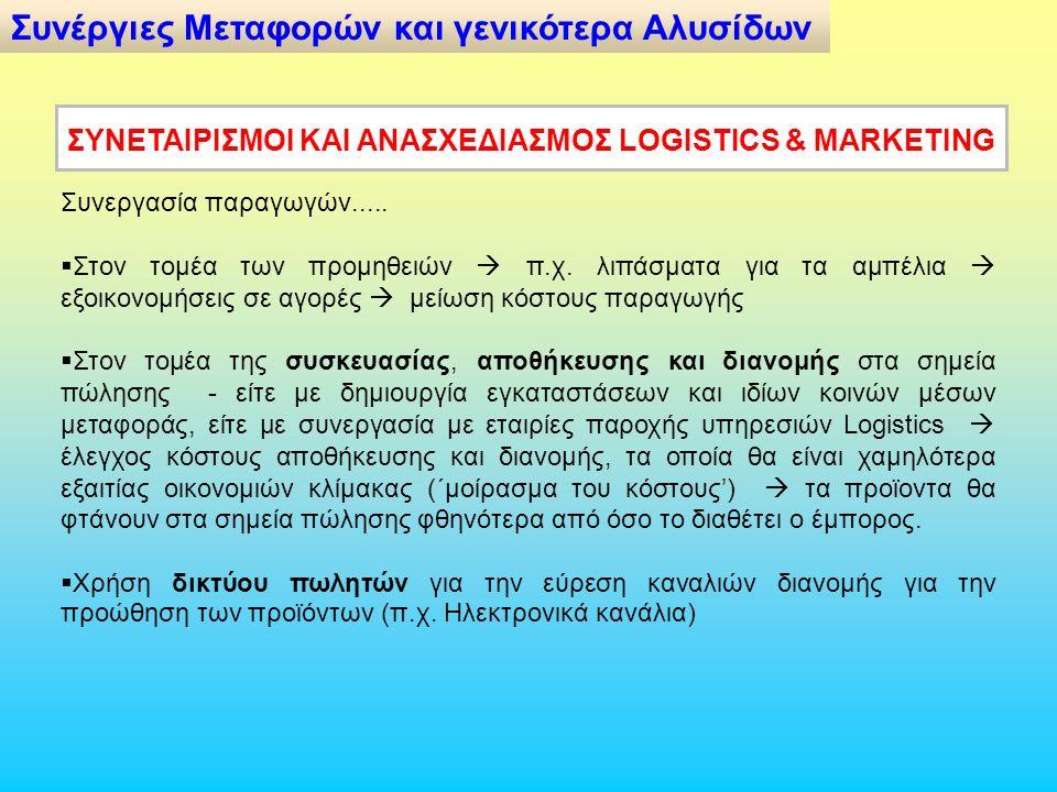 Συνεργασία παραγωγών..... Στον τομέα των προμηθειών  π.χ.