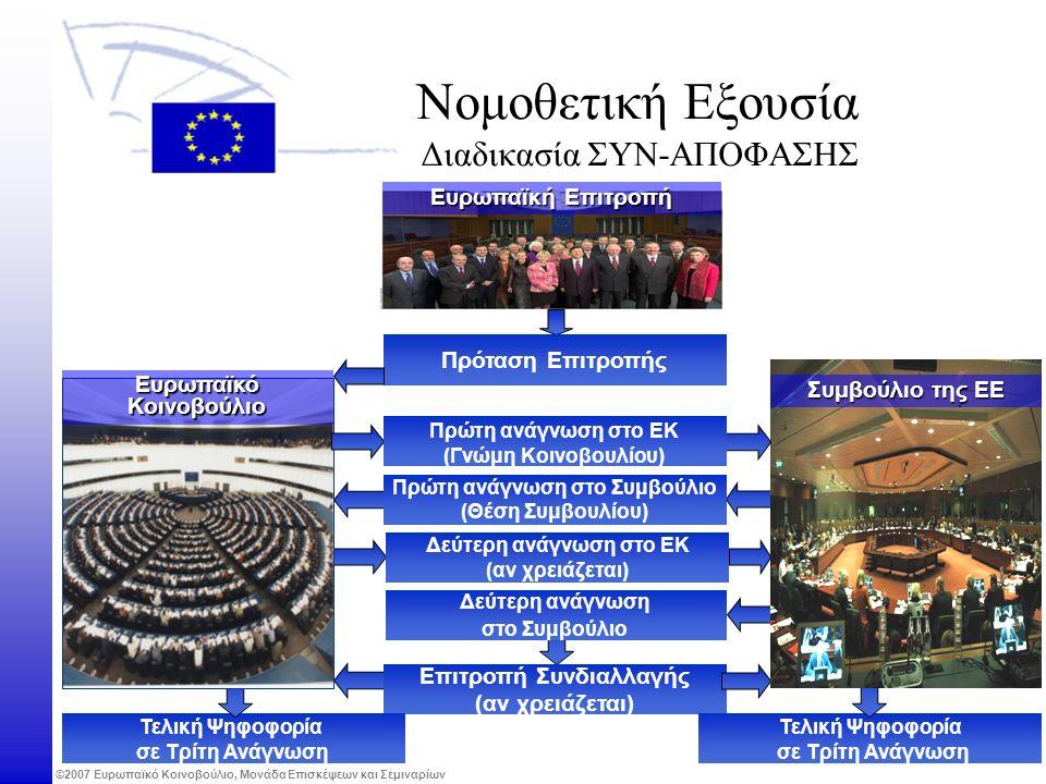 ©2007 Ευρωπαϊκό Κοινοβούλιο, Μονάδα Επισκέψεων και Σεμιναρίων Ευρωπαϊκή Επιτροπή Νομοθετική Εξουσία Διαδικασία ΣΥΝ-ΑΠΟΦΑΣΗΣ Πρόταση Επιτροπής Πρώτη ανάγνωση στο Συμβούλιο (Θέση Συμβουλίου) Επιτροπή Συνδιαλλαγής (αν χρειάζεται) Δεύτερη ανάγνωση στο Συμβούλιο Δεύτερη ανάγνωση στο ΕΚ (αν χρειάζεται) Τελική Ψηφοφορία σε Τρίτη Ανάγνωση Τελική Ψηφοφορία σε Τρίτη Ανάγνωση Συμβούλιο της ΕΕ Ευρωπαϊκό Κοινοβούλιο Πρώτη ανάγνωση στο ΕΚ (Γνώμη Κοινοβουλίου)