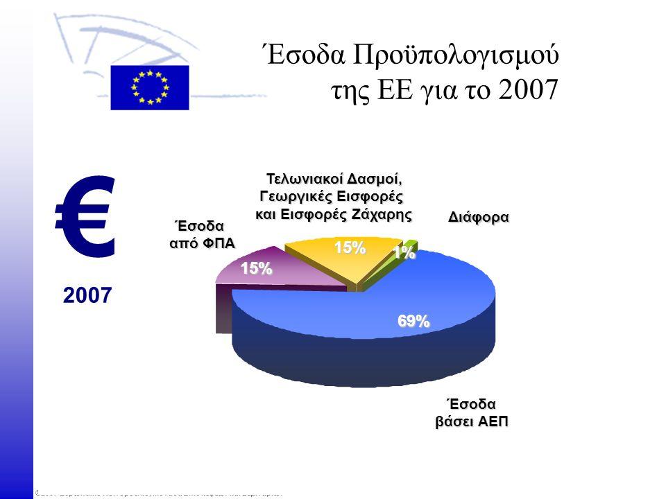©2007 Ευρωπαϊκό Κοινοβούλιο, Μονάδα Επισκέψεων και Σεμιναρίων Έσοδα Προϋπολογισμού της ΕΕ για το 2007 € 2007 Διάφορα Έσοδα από ΦΠΑ Τελωνιακοί Δασμοί, Γεωργικές Εισφορές και Εισφορές Ζάχαρης 15% 15% 1% 69% Έσοδα βάσει ΑΕΠ