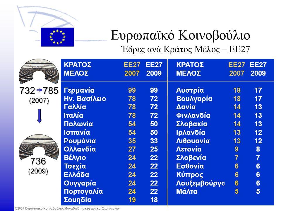©2007 Ευρωπαϊκό Κοινοβούλιο, Μονάδα Επισκέψεων και Σεμιναρίων ΚΡΑΤΟΣ ΜΕΛΟΣ Γερμανία Αυστρία Ην. Βασίλειο Βουλγαρία Γαλλία Δανία Ιταλία Φινλανδία Πολων