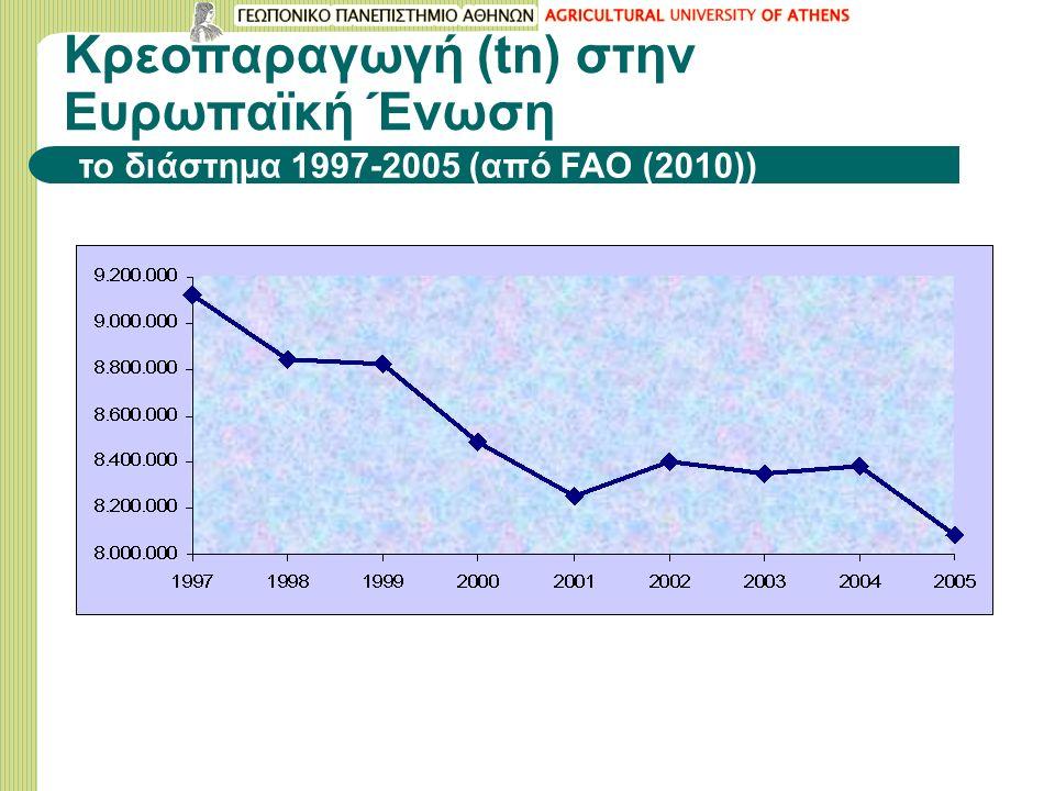 Κρεοπαραγωγή (tn) στην Ευρωπαϊκή Ένωση το διάστημα 1997-2005 (από FAO (2010))