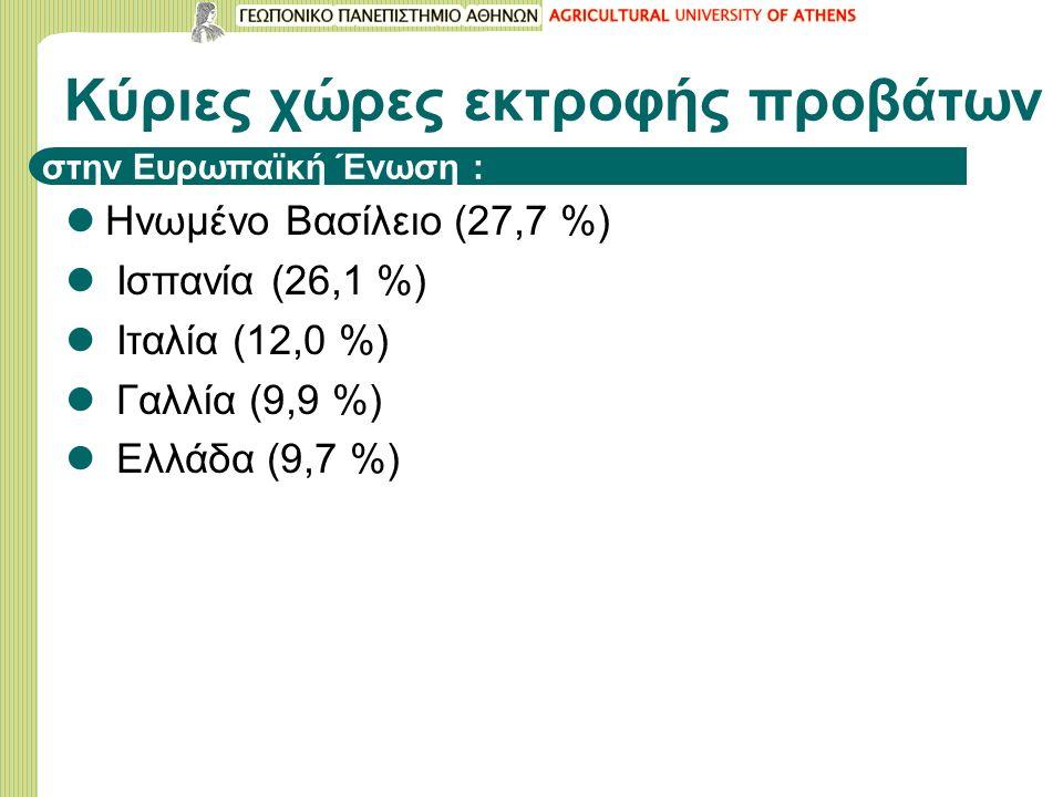 Κύριες χώρες εκτροφής προβάτων στην Ευρωπαϊκή Ένωση : Ηνωμένο Βασίλειο (27,7 %) Ισπανία (26,1 %) Ιταλία (12,0 %) Γαλλία (9,9 %) Ελλάδα (9,7 %)
