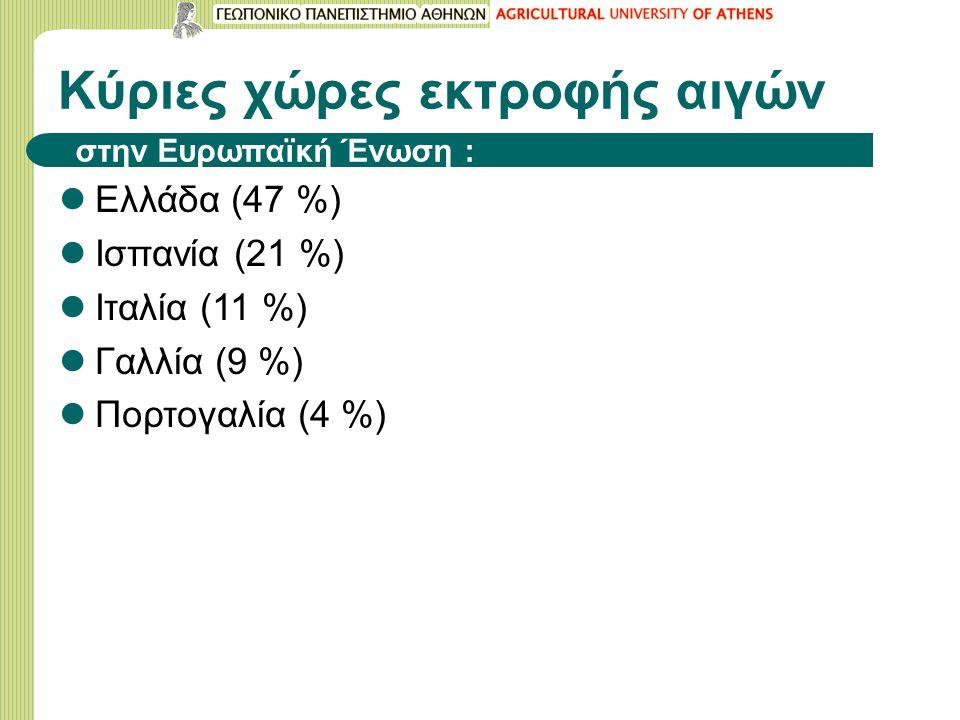 Κύριες χώρες εκτροφής αιγών στην Ευρωπαϊκή Ένωση : Ελλάδα (47 %) Ισπανία (21 %) Ιταλία (11 %) Γαλλία (9 %) Πορτογαλία (4 %)