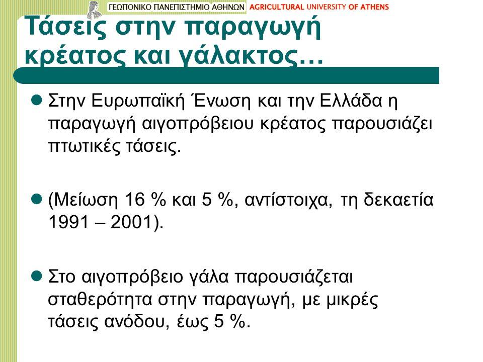 Τάσεις στην παραγωγή κρέατος και γάλακτος… Στην Ευρωπαϊκή Ένωση και την Ελλάδα η παραγωγή αιγοπρόβειου κρέατος παρουσιάζει πτωτικές τάσεις. (Μείωση 16