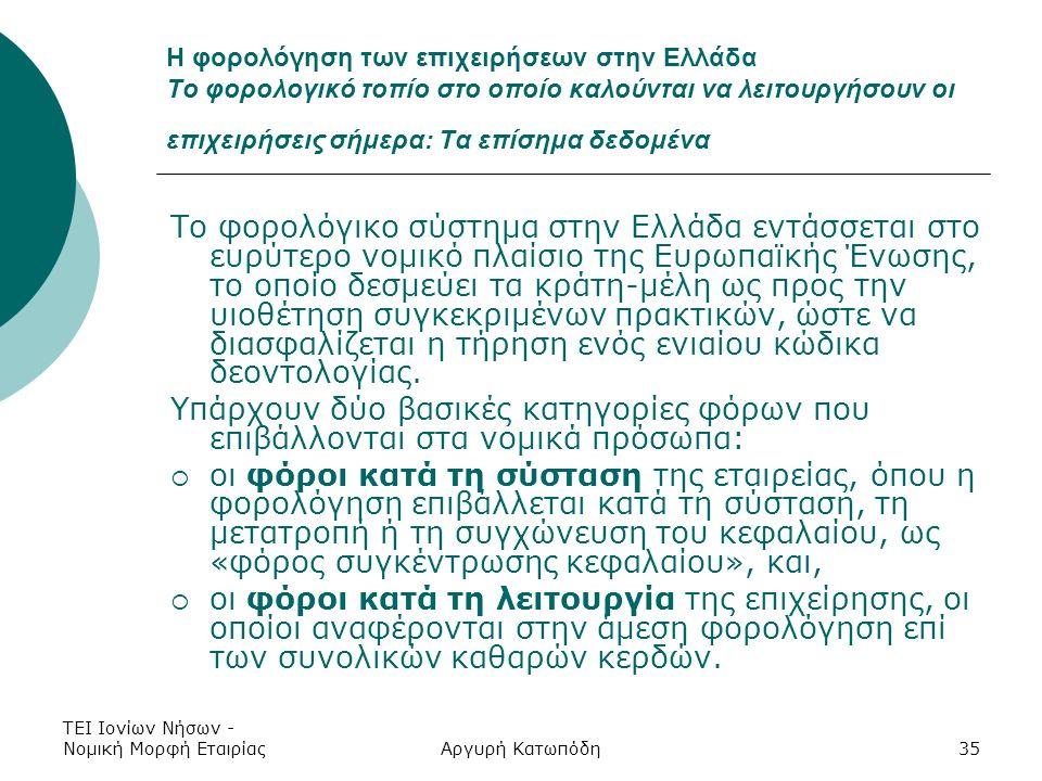 ΤΕΙ Ιονίων Νήσων - Νομική Μορφή ΕταιρίαςΑργυρή Κατωπόδη35 Η φορολόγηση των επιχειρήσεων στην Ελλάδα Το φορολογικό τοπίο στο οποίο καλούνται να λειτουργήσουν οι επιχειρήσεις σήμερα: Τα επίσημα δεδομένα Το φορολόγικο σύστημα στην Ελλάδα εντάσσεται στο ευρύτερο νομικό πλαίσιο της Ευρωπαϊκής Ένωσης, το οποίο δεσμεύει τα κράτη-μέλη ως προς την υιοθέτηση συγκεκριμένων πρακτικών, ώστε να διασφαλίζεται η τήρηση ενός ενιαίου κώδικα δεοντολογίας.