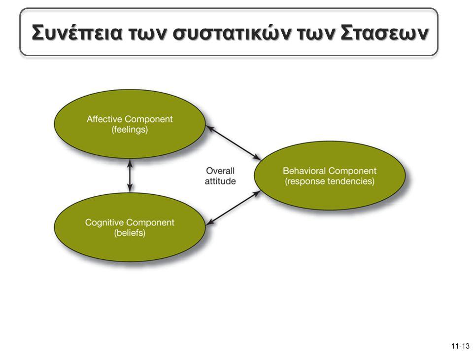 11-13 Συνέπεια των συστατικών των Στασεων