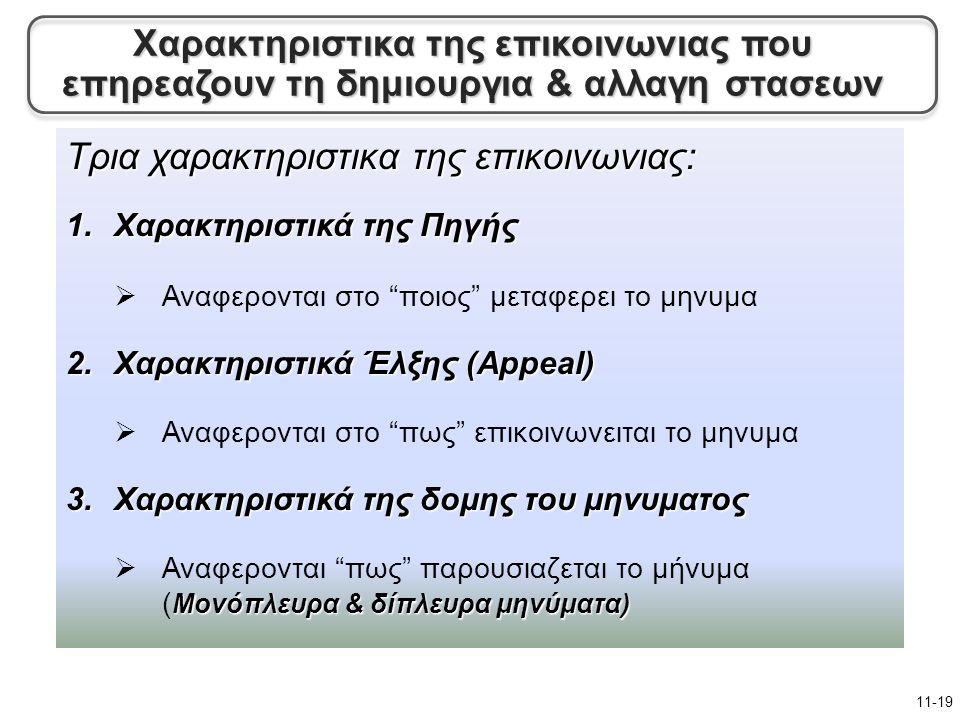Τρια χαρακτηριστικα της επικοινωνιας: 1.Χαρακτηριστικά της Πηγής  Αναφερονται στο ποιος μεταφερει το μηνυμα 2.Χαρακτηριστικά Έλξης (Appeal)  Αναφερονται στο πως επικοινωνειται το μηνυμα 3.Χαρακτηριστικά της δομης του μηνυματος Μονόπλευρα & δίπλευρα μηνύματα)  Αναφερονται πως παρουσιαζεται το μήνυμα ( Μονόπλευρα & δίπλευρα μηνύματα) 11-19 Χαρακτηριστικα της επικοινωνιας που επηρεαζουν τη δημιουργια & αλλαγη στασεων