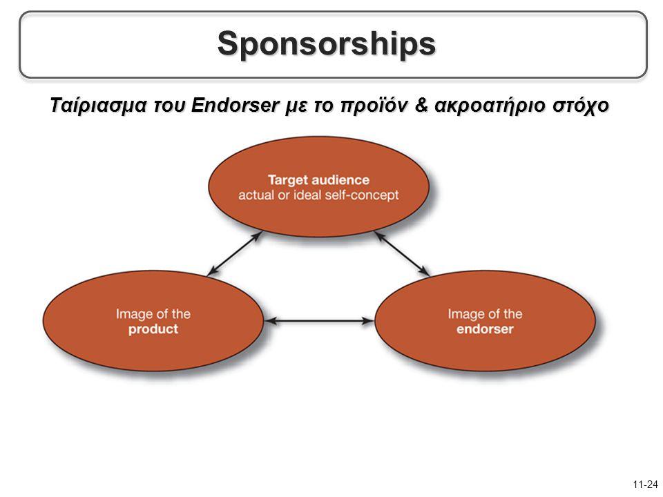 Ταίριασμα του Endorser με το προϊόν & ακροατήριο στόχο 11-24 Sponsorships