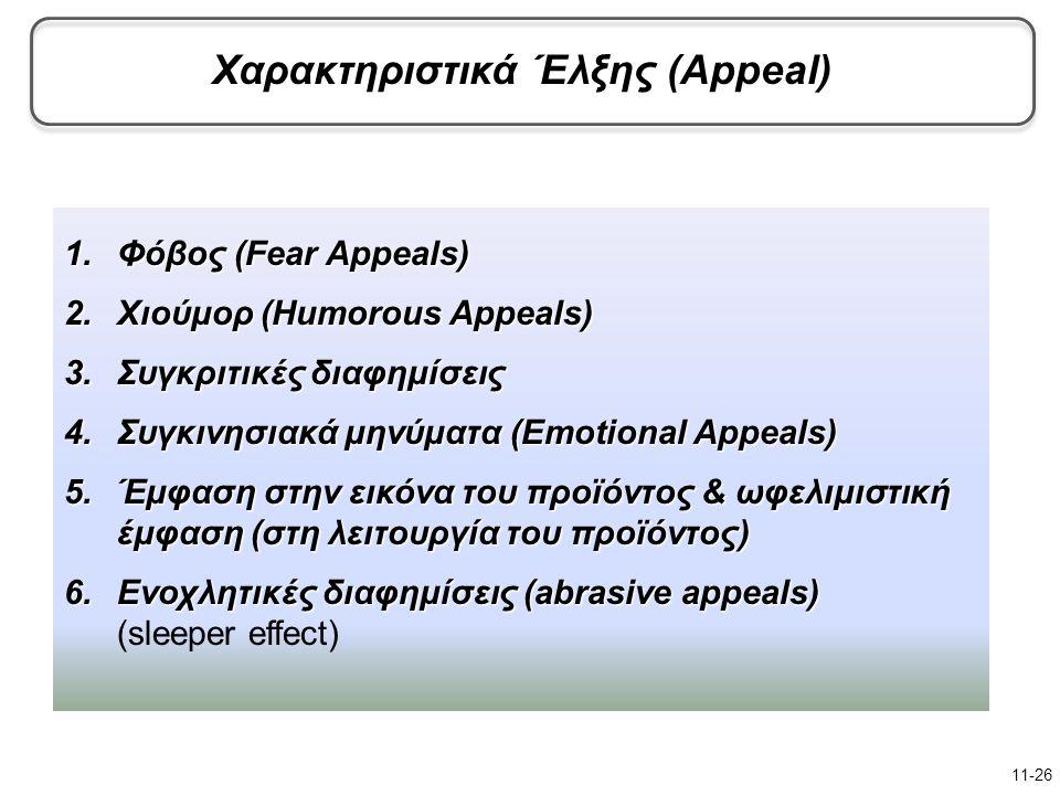 1.Φόβος (Fear Appeals) 2.Χιούμορ (Humorous Appeals) 3.Συγκριτικές διαφημίσεις 4.Συγκινησιακά μηνύματα (Emotional Appeals) 5.Έμφαση στην εικόνα του προϊόντος & ωφελιμιστική έμφαση (στη λειτουργία του προϊόντος) 6.Ενοχλητικές διαφημίσεις (abrasive appeals) 6.Ενοχλητικές διαφημίσεις (abrasive appeals) (sleeper effect) 11-26 Χαρακτηριστικά Έλξης (Appeal)
