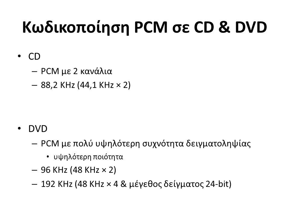 Κωδικοποίηση PCM σε CD & DVD CD – PCM με 2 κανάλια – 88,2 KHz (44,1 KHz × 2) DVD – PCM με πολύ υψηλότερη συχνότητα δειγματοληψίας υψηλότερη ποιότητα – 96 KHz (48 KHz × 2) – 192 KHz (48 KHz × 4 & μέγεθος δείγματος 24-bit)