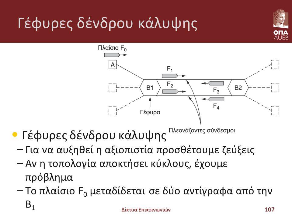 Γέφυρες δένδρου κάλυψης Δίκτυα Επικοινωνιών 107 Γέφυρες δένδρου κάλυψης – Για να αυξηθεί η αξιοπιστία προσθέτουμε ζεύξεις – Αν η τοπολογία αποκτήσει κύκλους, έχουμε πρόβλημα – Το πλαίσιο F 0 μεταδίδεται σε δύο αντίγραφα από την B 1