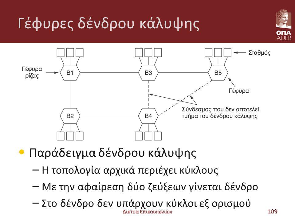 Γέφυρες δένδρου κάλυψης Παράδειγμα δένδρου κάλυψης – Η τοπολογία αρχικά περιέχει κύκλους – Με την αφαίρεση δύο ζεύξεων γίνεται δένδρο – Στο δένδρο δεν υπάρχουν κύκλοι εξ ορισμού Δίκτυα Επικοινωνιών 109