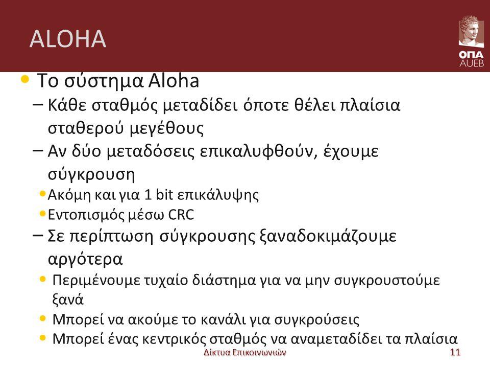 ALOHA Το σύστημα Aloha – Κάθε σταθμός μεταδίδει όποτε θέλει πλαίσια σταθερού μεγέθους – Αν δύο μεταδόσεις επικαλυφθούν, έχουμε σύγκρουση Ακόμη και για