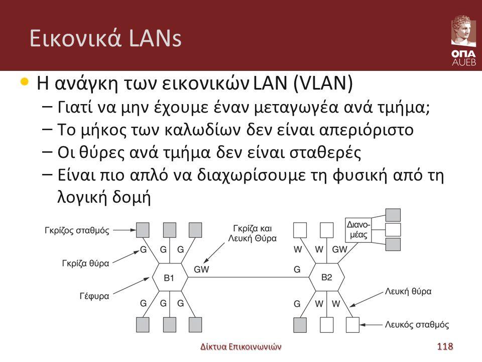 Εικονικά LANs Η ανάγκη των εικονικών LAN (VLAN) – Γιατί να μην έχουμε έναν μεταγωγέα ανά τμήμα; – Το μήκος των καλωδίων δεν είναι απεριόριστο – Οι θύρες ανά τμήμα δεν είναι σταθερές – Είναι πιο απλό να διαχωρίσουμε τη φυσική από τη λογική δομή Δίκτυα Επικοινωνιών 118