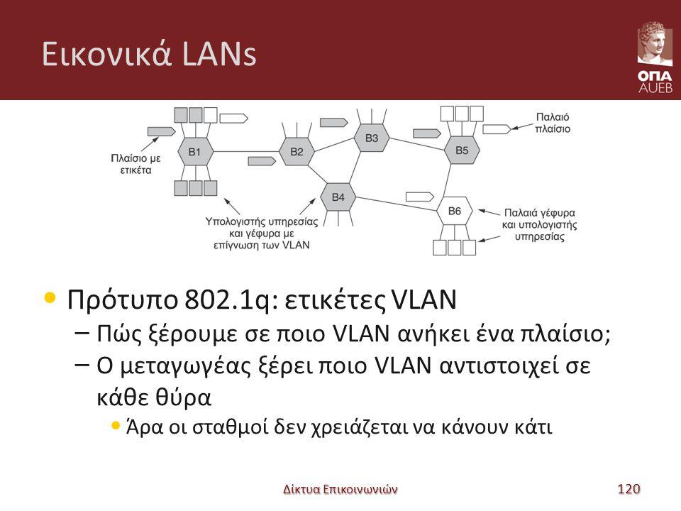 Εικονικά LANs Πρότυπο 802.1q: ετικέτες VLAN – Πώς ξέρουμε σε ποιο VLAN ανήκει ένα πλαίσιο; – Ο μεταγωγέας ξέρει ποιο VLAN αντιστοιχεί σε κάθε θύρα Άρα οι σταθμοί δεν χρειάζεται να κάνουν κάτι Δίκτυα Επικοινωνιών 120