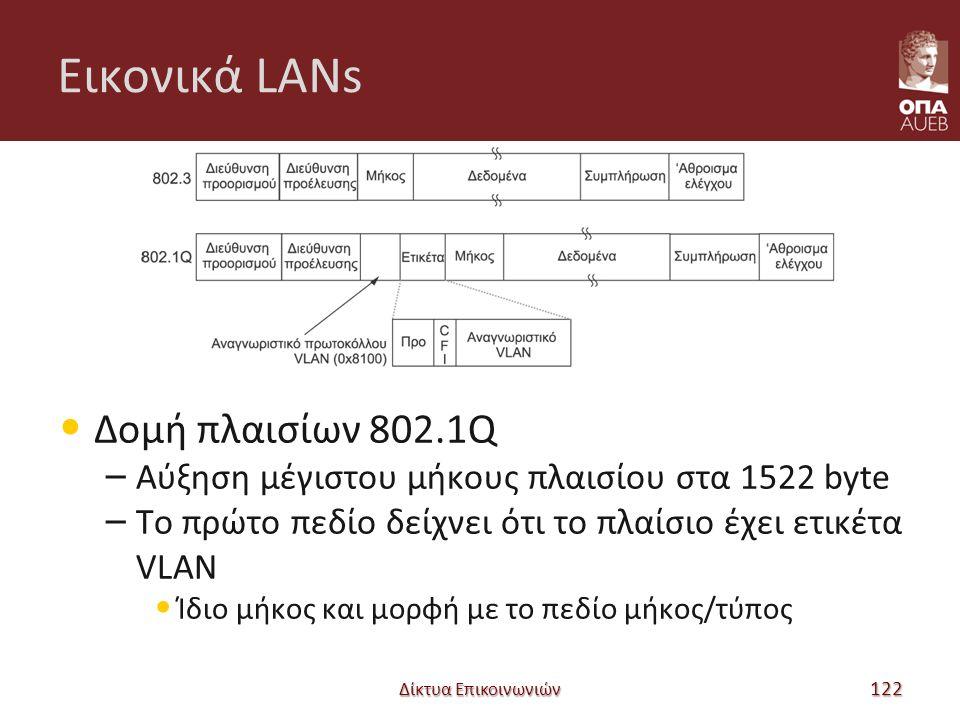 Εικονικά LANs Δομή πλαισίων 802.1Q – Αύξηση μέγιστου μήκους πλαισίου στα 1522 byte – Το πρώτο πεδίο δείχνει ότι το πλαίσιο έχει ετικέτα VLAN Ίδιο μήκος και μορφή με το πεδίο μήκος/τύπος Δίκτυα Επικοινωνιών 122