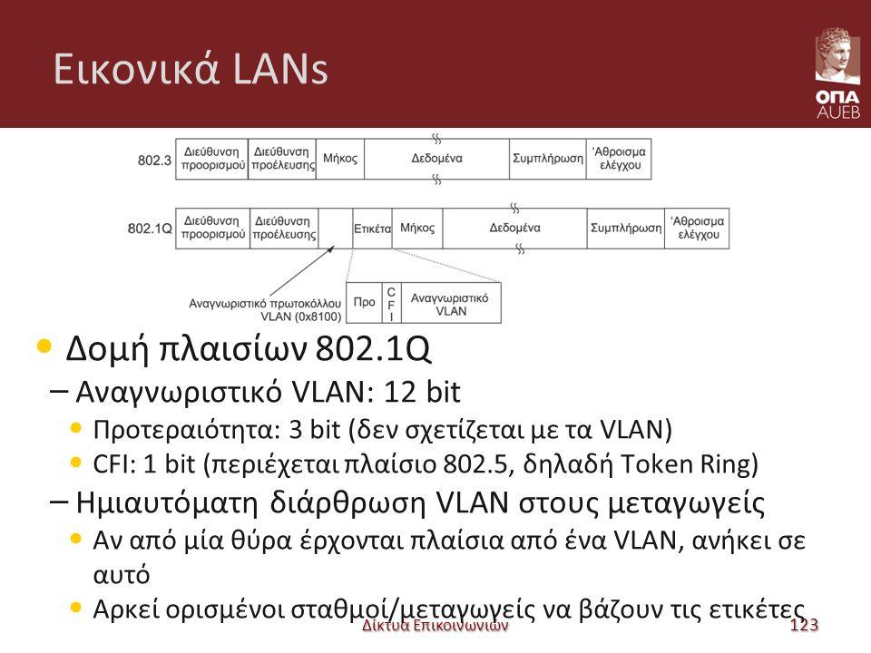 Εικονικά LANs Δομή πλαισίων 802.1Q – Αναγνωριστικό VLAN: 12 bit Προτεραιότητα: 3 bit (δεν σχετίζεται με τα VLAN) CFI: 1 bit (περιέχεται πλαίσιο 802.5, δηλαδή Token Ring) – Ημιαυτόματη διάρθρωση VLAN στους μεταγωγείς Αν από μία θύρα έρχονται πλαίσια από ένα VLAN, ανήκει σε αυτό Αρκεί ορισμένοι σταθμοί/μεταγωγείς να βάζουν τις ετικέτες Δίκτυα Επικοινωνιών 123