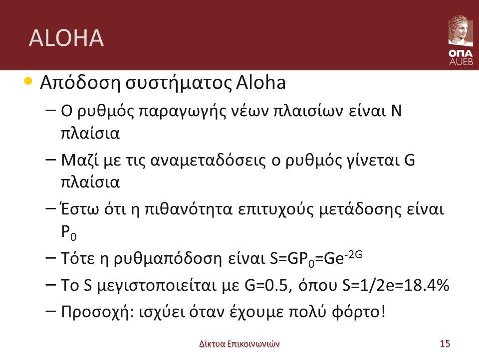 ALOHA Απόδοση συστήματος Aloha – Ο ρυθμός παραγωγής νέων πλαισίων είναι N πλαίσια – Μαζί με τις αναμεταδόσεις ο ρυθμός γίνεται G πλαίσια – Έστω ότι η πιθανότητα επιτυχούς μετάδοσης είναι P 0 – Τότε η ρυθμαπόδοση είναι S=GP 0 =Ge -2G – Το S μεγιστοποιείται με G=0.5, όπου S=1/2e=18.4% – Προσοχή: ισχύει όταν έχουμε πολύ φόρτο.