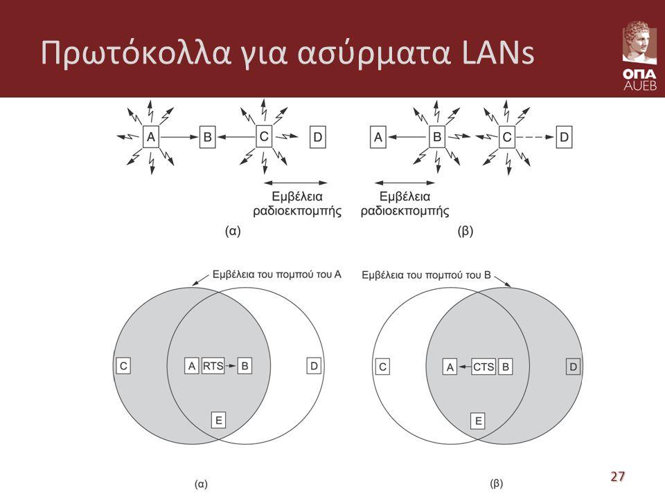 Πρωτόκολλα για ασύρματα LANs Δίκτυα Επικοινωνιών 27