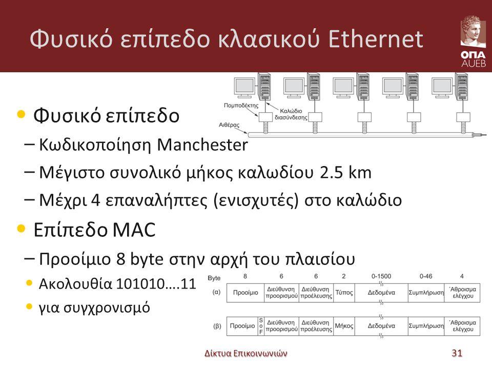 Φυσικό επίπεδο κλασικού Ethernet Φυσικό επίπεδο – Κωδικοποίηση Manchester – Μέγιστο συνολικό μήκος καλωδίου 2.5 km – Μέχρι 4 επαναλήπτες (ενισχυτές) στο καλώδιο Επίπεδο MAC – Προοίμιο 8 byte στην αρχή του πλαισίου Ακολουθία 101010….11 για συγχρονισμό Δίκτυα Επικοινωνιών 31