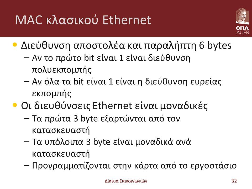 MAC κλασικού Ethernet Διεύθυνση αποστολέα και παραλήπτη 6 bytes – Αν το πρώτο bit είναι 1 είναι διεύθυνση πολυεκπομπής – Αν όλα τα bit είναι 1 είναι η διεύθυνση ευρείας εκπομπής Οι διευθύνσεις Ethernet είναι μοναδικές – Τα πρώτα 3 byte εξαρτώνται από τον κατασκευαστή – Τα υπόλοιπα 3 byte είναι μοναδικά ανά κατασκευαστή – Προγραμματίζονται στην κάρτα από το εργοστάσιο Δίκτυα Επικοινωνιών 32