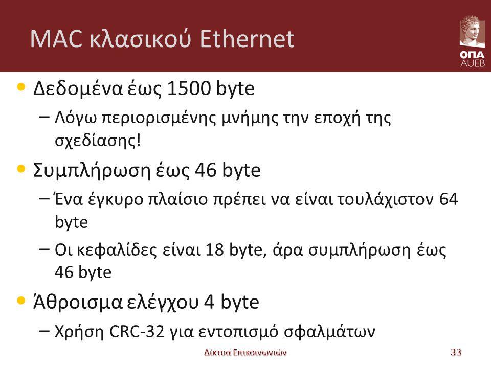 MAC κλασικού Ethernet Δεδομένα έως 1500 byte – Λόγω περιορισμένης μνήμης την εποχή της σχεδίασης! Συμπλήρωση έως 46 byte – Ένα έγκυρο πλαίσιο πρέπει ν