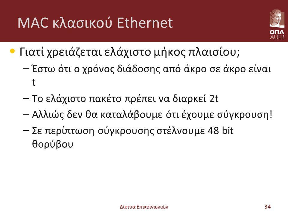 MAC κλασικού Ethernet Γιατί χρειάζεται ελάχιστο μήκος πλαισίου; – Έστω ότι ο χρόνος διάδοσης από άκρο σε άκρο είναι t – Το ελάχιστο πακέτο πρέπει να διαρκεί 2t – Αλλιώς δεν θα καταλάβουμε ότι έχουμε σύγκρουση.