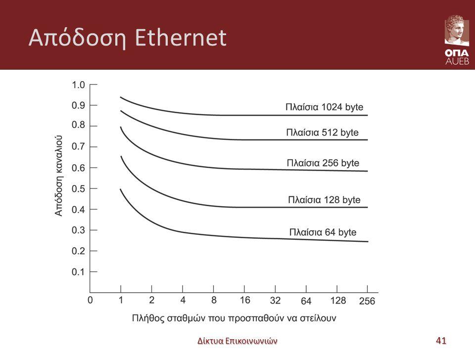 Απόδοση Ethernet Δίκτυα Επικοινωνιών 41