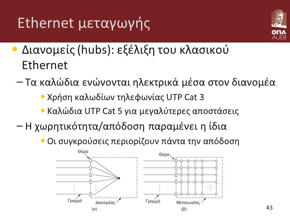 Ethernet μεταγωγής Διανομείς (hubs): εξέλιξη του κλασικού Ethernet – Τα καλώδια ενώνονται ηλεκτρικά μέσα στον διανομέα Χρήση καλωδίων τηλεφωνίας UTP Cat 3 Καλώδια UTP Cat 5 για μεγαλύτερες αποστάσεις – Η χωρητικότητα/απόδοση παραμένει η ίδια Οι συγκρούσεις περιορίζουν πάντα την απόδοση Δίκτυα Επικοινωνιών 43