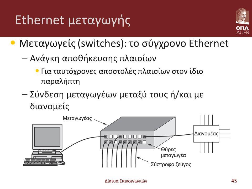 Ethernet μεταγωγής Μεταγωγείς (switches): το σύγχρονο Ethernet – Ανάγκη αποθήκευσης πλαισίων Για ταυτόχρονες αποστολές πλαισίων στον ίδιο παραλήπτη – Σύνδεση μεταγωγέων μεταξύ τους ή/και με διανομείς Δίκτυα Επικοινωνιών 45
