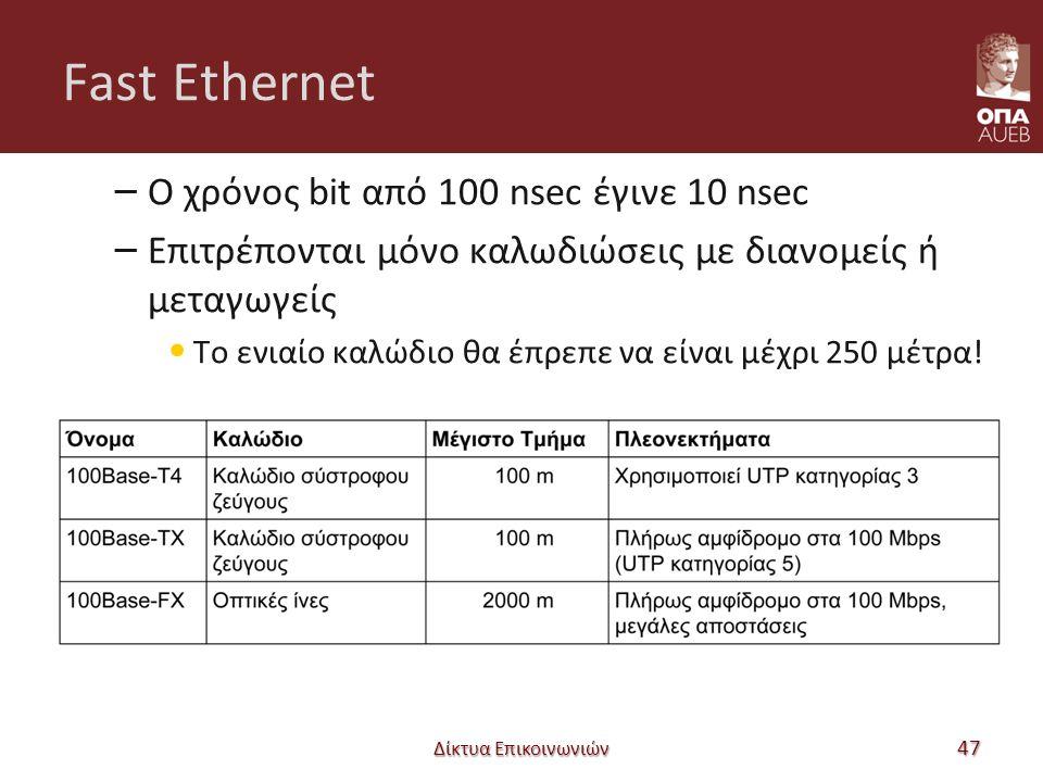 Fast Ethernet – Ο χρόνος bit από 100 nsec έγινε 10 nsec – Επιτρέπονται μόνο καλωδιώσεις με διανομείς ή μεταγωγείς Το ενιαίο καλώδιο θα έπρεπε να είναι μέχρι 250 μέτρα.