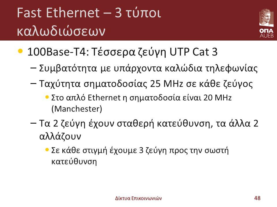 Fast Ethernet – 3 τύποι καλωδιώσεων 100Base-T4: Τέσσερα ζεύγη UTP Cat 3 – Συμβατότητα με υπάρχοντα καλώδια τηλεφωνίας – Ταχύτητα σηματοδοσίας 25 MHz σε κάθε ζεύγος Στο απλό Ethernet η σηματοδοσία είναι 20 MHz (Manchester) – Τα 2 ζεύγη έχουν σταθερή κατεύθυνση, τα άλλα 2 αλλάζουν Σε κάθε στιγμή έχουμε 3 ζεύγη προς την σωστή κατεύθυνση Δίκτυα Επικοινωνιών 48