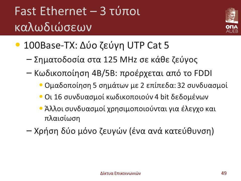 Fast Ethernet – 3 τύποι καλωδιώσεων 100Base-TΧ: Δύο ζεύγη UTP Cat 5 – Σηματοδοσία στα 125 MHz σε κάθε ζεύγος – Κωδικοποίηση 4B/5B: προέρχεται από το F