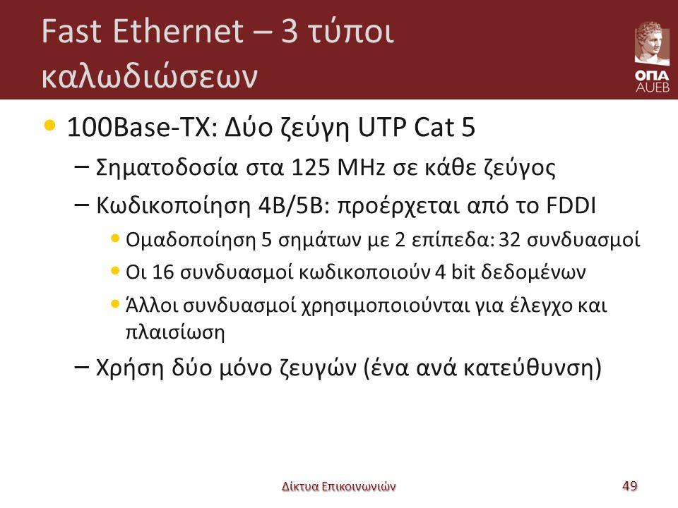 Fast Ethernet – 3 τύποι καλωδιώσεων 100Base-TΧ: Δύο ζεύγη UTP Cat 5 – Σηματοδοσία στα 125 MHz σε κάθε ζεύγος – Κωδικοποίηση 4B/5B: προέρχεται από το FDDI Ομαδοποίηση 5 σημάτων με 2 επίπεδα: 32 συνδυασμοί Οι 16 συνδυασμοί κωδικοποιούν 4 bit δεδομένων Άλλοι συνδυασμοί χρησιμοποιούνται για έλεγχο και πλαισίωση – Χρήση δύο μόνο ζευγών (ένα ανά κατεύθυνση) Δίκτυα Επικοινωνιών 49