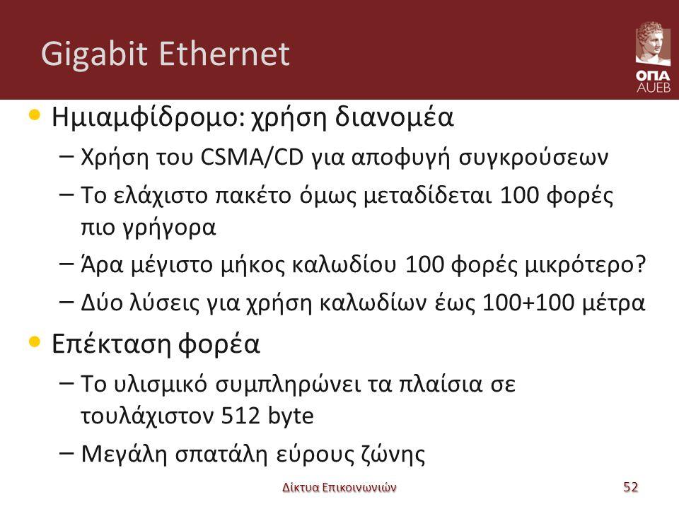 Gigabit Ethernet Ημιαμφίδρομο: χρήση διανομέα – Χρήση του CSMA/CD για αποφυγή συγκρούσεων – Το ελάχιστο πακέτο όμως μεταδίδεται 100 φορές πιο γρήγορα – Άρα μέγιστο μήκος καλωδίου 100 φορές μικρότερο.