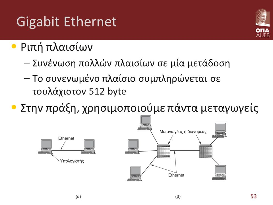 Gigabit Ethernet Ριπή πλαισίων – Συνένωση πολλών πλαισίων σε μία μετάδοση – Το συνενωμένο πλαίσιο συμπληρώνεται σε τουλάχιστον 512 byte Στην πράξη, χρησιμοποιούμε πάντα μεταγωγείς Δίκτυα Επικοινωνιών 53