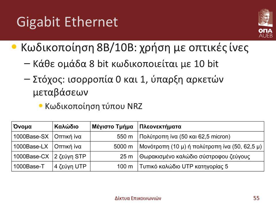 Gigabit Ethernet Κωδικοποίηση 8B/10B: χρήση με οπτικές ίνες – Κάθε ομάδα 8 bit κωδικοποιείται με 10 bit – Στόχος: ισορροπία 0 και 1, ύπαρξη αρκετών μεταβάσεων Κωδικοποίηση τύπου NRZ Δίκτυα Επικοινωνιών 55