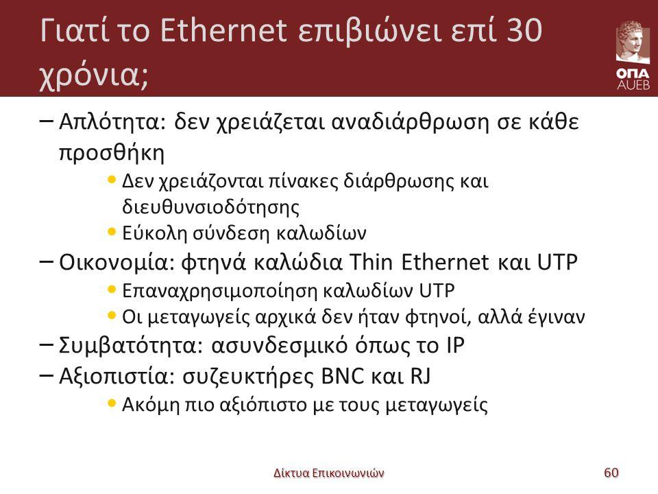 Γιατί το Ethernet επιβιώνει επί 30 χρόνια; – Απλότητα: δεν χρειάζεται αναδιάρθρωση σε κάθε προσθήκη Δεν χρειάζονται πίνακες διάρθρωσης και διευθυνσιοδότησης Εύκολη σύνδεση καλωδίων – Οικονομία: φτηνά καλώδια Thin Ethernet και UTP Επαναχρησιμοποίηση καλωδίων UTP Οι μεταγωγείς αρχικά δεν ήταν φτηνοί, αλλά έγιναν – Συμβατότητα: ασυνδεσμικό όπως το IP – Αξιοπιστία: συζευκτήρες BNC και RJ Ακόμη πιο αξιόπιστο με τους μεταγωγείς Δίκτυα Επικοινωνιών 60