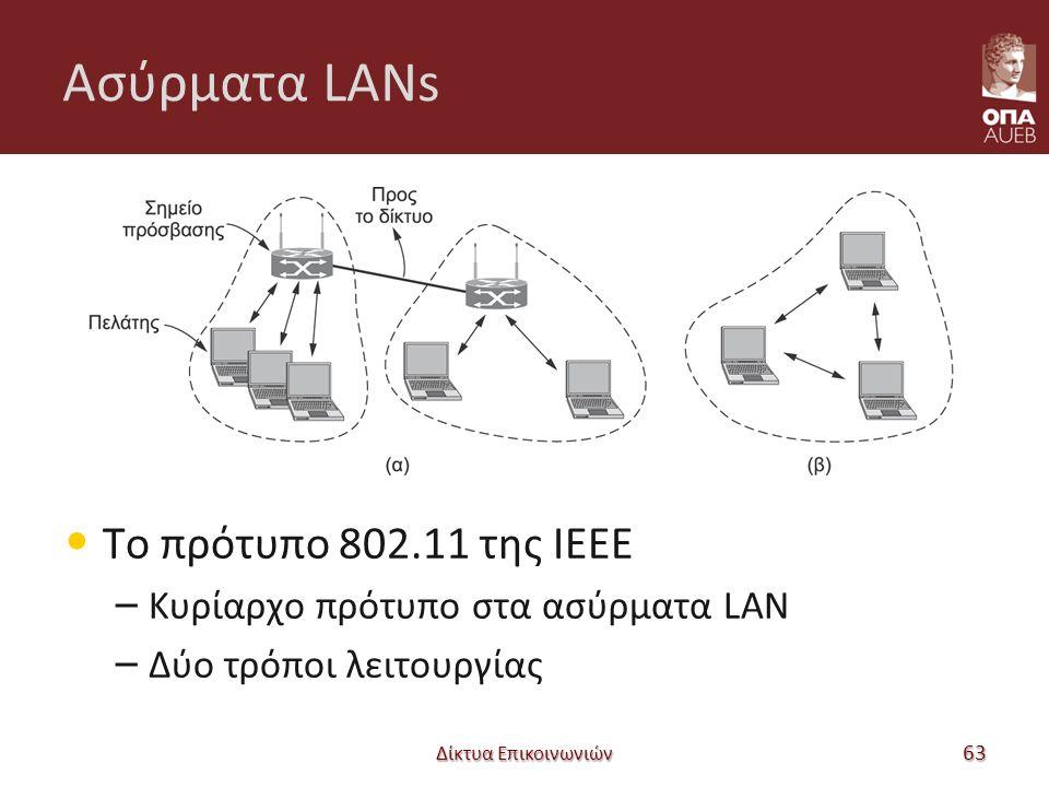 Ασύρματα LANs Το πρότυπο 802.11 της IEEE – Κυρίαρχο πρότυπο στα ασύρματα LAN – Δύο τρόποι λειτουργίας Δίκτυα Επικοινωνιών 63