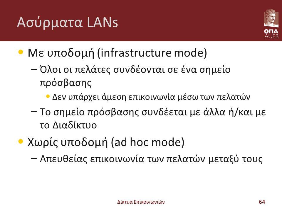 Ασύρματα LANs Με υποδομή (infrastructure mode) – Όλοι οι πελάτες συνδέονται σε ένα σημείο πρόσβασης Δεν υπάρχει άμεση επικοινωνία μέσω των πελατών – Το σημείο πρόσβασης συνδέεται με άλλα ή/και με το Διαδίκτυο Χωρίς υποδομή (ad hoc mode) – Απευθείας επικοινωνία των πελατών μεταξύ τους Δίκτυα Επικοινωνιών 64