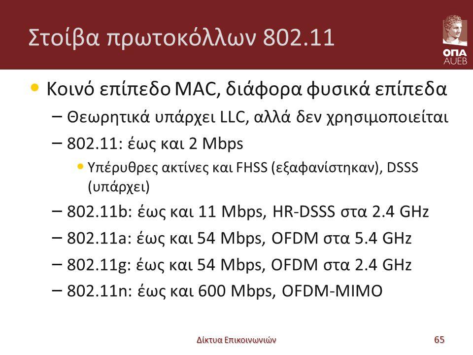 Στοίβα πρωτοκόλλων 802.11 Κοινό επίπεδο MAC, διάφορα φυσικά επίπεδα – Θεωρητικά υπάρχει LLC, αλλά δεν χρησιμοποιείται – 802.11: έως και 2 Mbps Υπέρυθρες ακτίνες και FHSS (εξαφανίστηκαν), DSSS (υπάρχει) – 802.11b: έως και 11 Mbps, HR-DSSS στα 2.4 GHz – 802.11a: έως και 54 Mbps, OFDM στα 5.4 GHz – 802.11g: έως και 54 Mbps, OFDM στα 2.4 GHz – 802.11n: έως και 600 Mbps, OFDM-MIMO Δίκτυα Επικοινωνιών 65