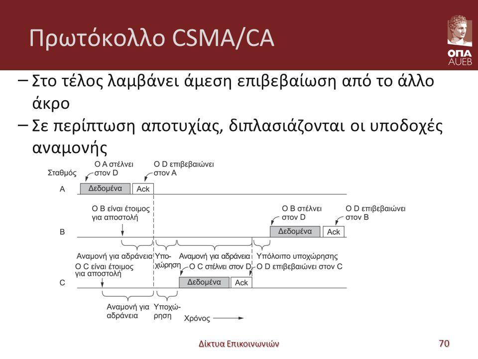 Πρωτόκολλο CSMA/CA – Στο τέλος λαμβάνει άμεση επιβεβαίωση από το άλλο άκρο – Σε περίπτωση αποτυχίας, διπλασιάζονται οι υποδοχές αναμονής Δίκτυα Επικοινωνιών 70