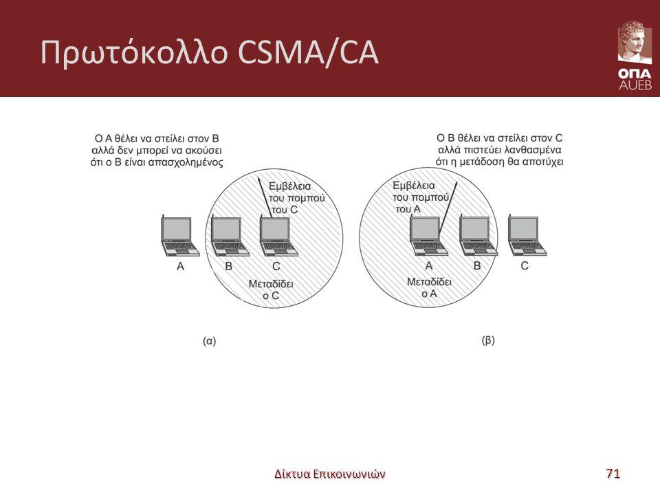 Πρωτόκολλο CSMA/CA Δίκτυα Επικοινωνιών 71