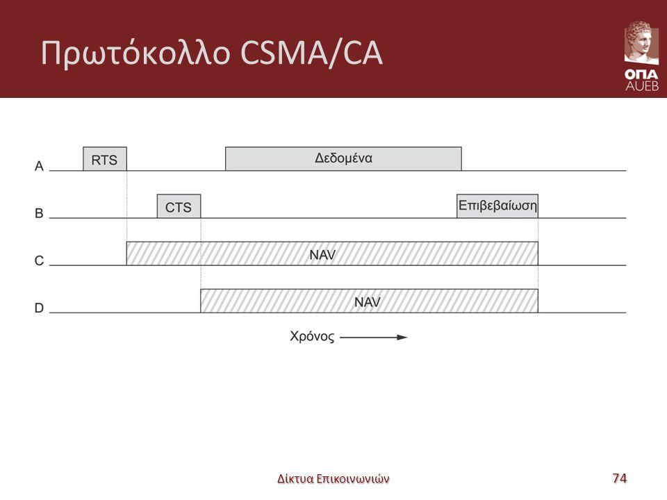 Πρωτόκολλο CSMA/CA Δίκτυα Επικοινωνιών 74
