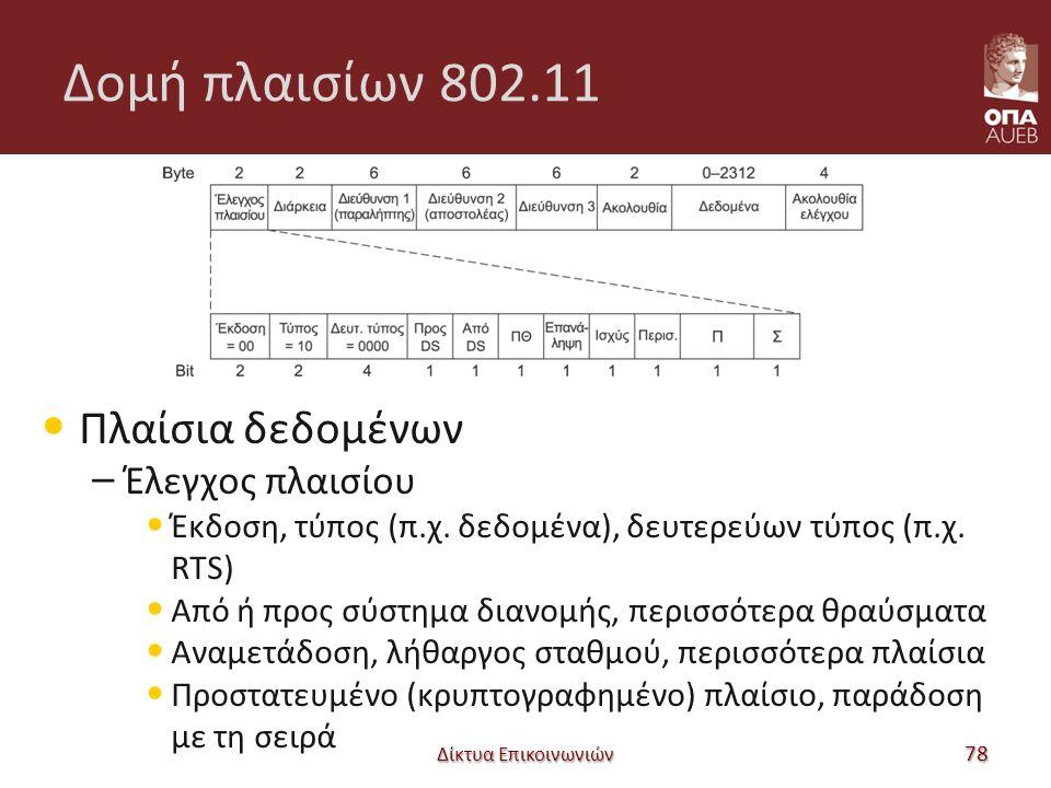 Δομή πλαισίων 802.11 Πλαίσια δεδομένων – Έλεγχος πλαισίου Έκδοση, τύπος (π.χ. δεδομένα), δευτερεύων τύπος (π.χ. RTS) Από ή προς σύστημα διανομής, περι